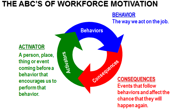 understand the importance of e safety for Understand the importance of workplace values and culture  understanding workplace values how to find people who fit your organization's culture.