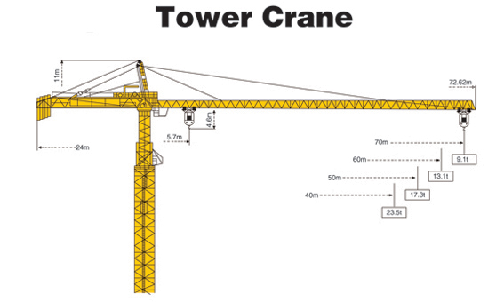 Tower Crane Test Questions : Nebosh qualifications classes take off at hy classe group